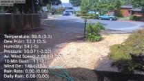 Náhledový obrázek webkamery Springfield